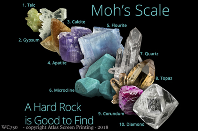 Moh's Scale 2