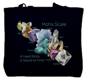 Moh's Scale Canvas Tote