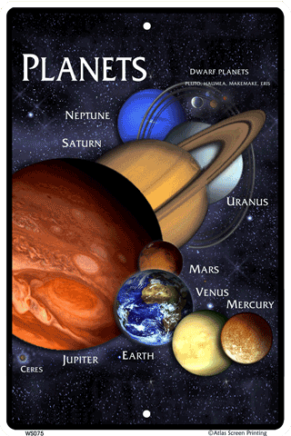 Planets Chart  - Front