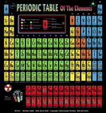 Periodic Table Adult T-shirt - Front