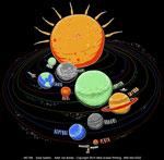 Solar System Glow Youth T-shirt