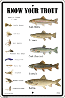 Know Your Trout Sign