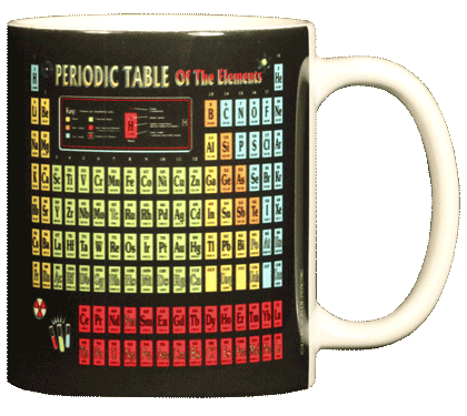 Periodic Table Ceramic Mug - Back