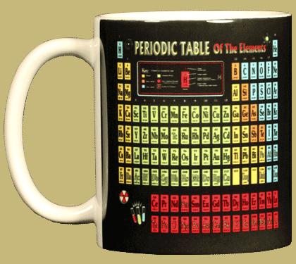 Periodic Table Ceramic Mug - Front