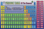 "Vintage Periodic Table 2"" X 3"" Magnet"
