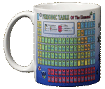 Vintage Periodic Table Ceramic Mug