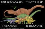 "Jurassic 2"" X 3"" Magnet"
