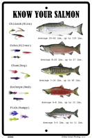 Know Your Salmon Chart